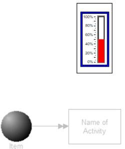 Meter Showing Percent Full model image