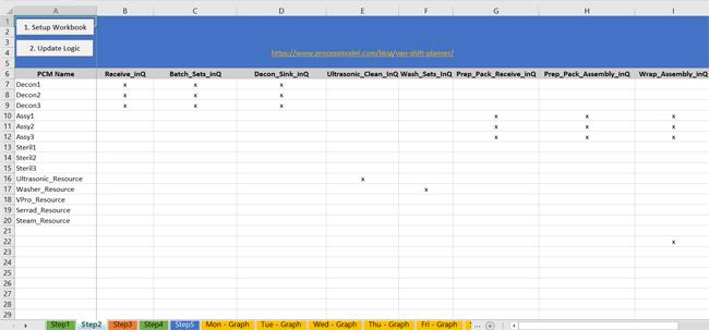 assignment matrix in VAO Staffing Planner