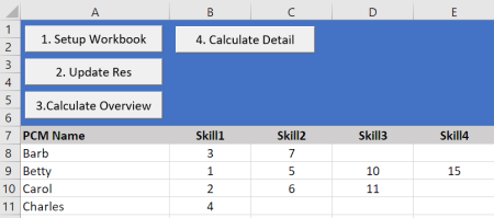 Skills Matrix Optimizer graph 24