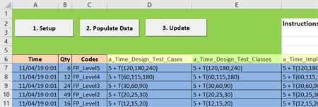 scheduled arrivals attributes in Software Testing new