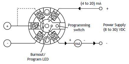 SEM203TC In Head 4-20mA Temperature Transmitter for