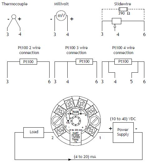 SEM310 In Head 4-20mA Temperature Transmitter with HART