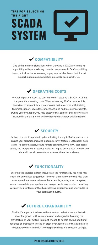 SCADA System Infographic