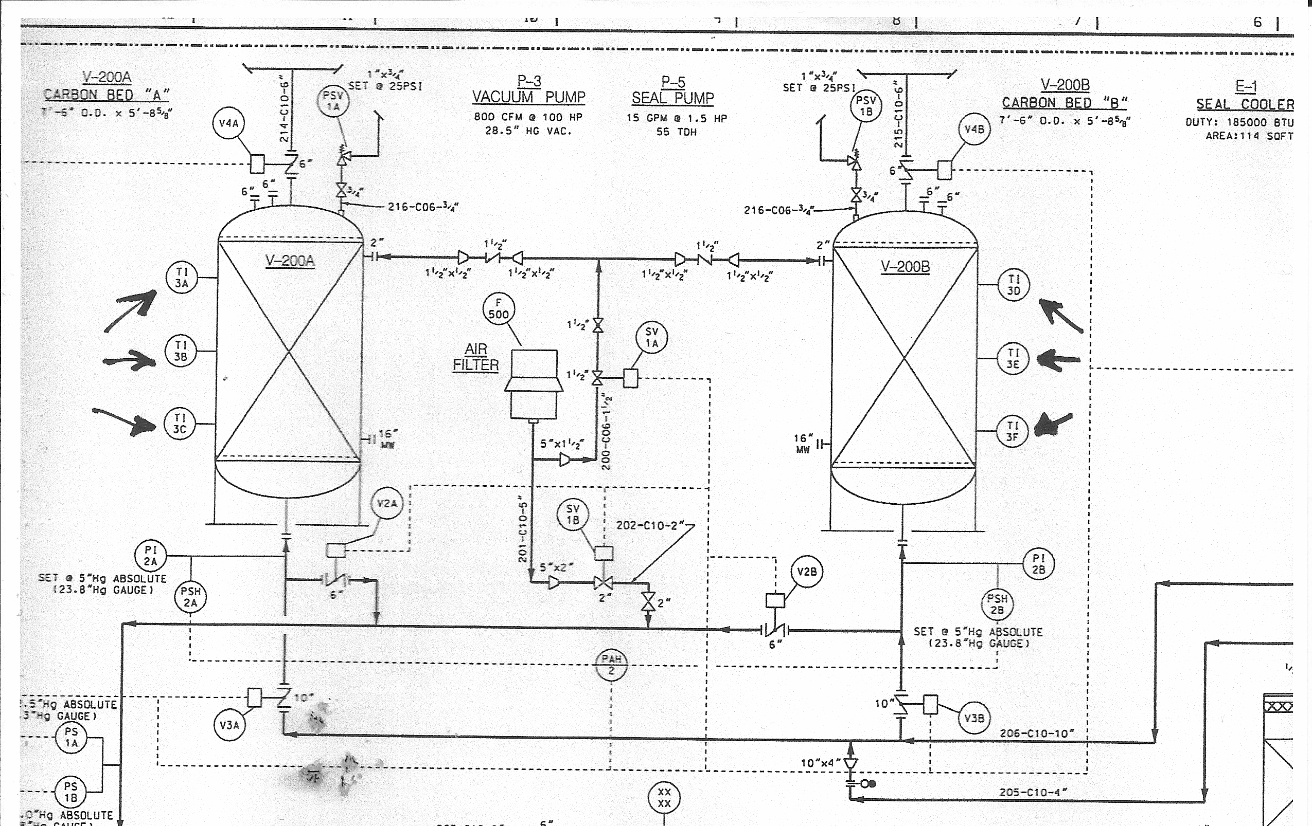 Piping And Instrumentation Diagram Key