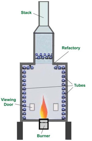 Fired Heater Schematic - Wiring Diagrams on electric heater wiring diagram, basic furnace wiring diagram, tankless water heater simple diagram,