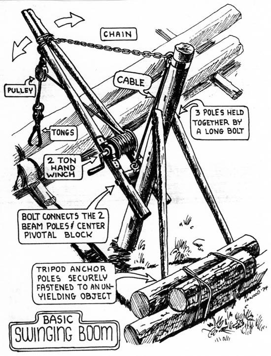 Swing Sawmill Plans
