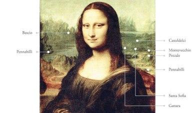 """Fonti: • Rosetta Borchia e Olivia Nesci, """"Codice P – Atlante illustrato del reale paesaggio della Gioconda"""", Electa Mondadori"""