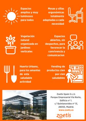 Infografia_Nuevas Oficinas