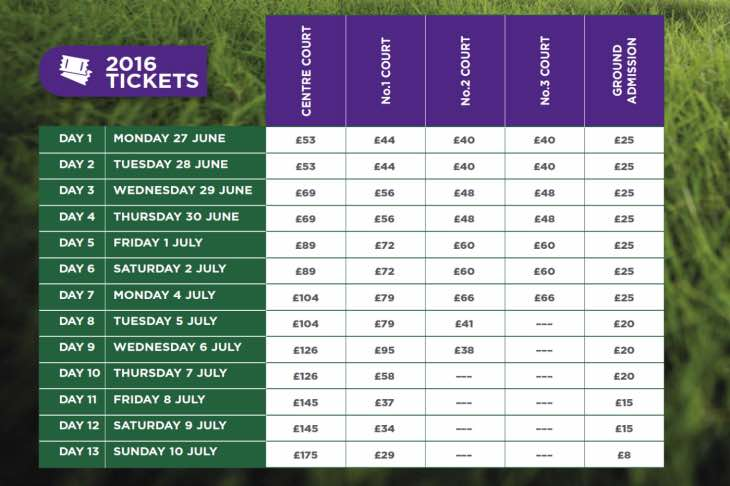 2016 Wimbledon order of play with live scores  Product