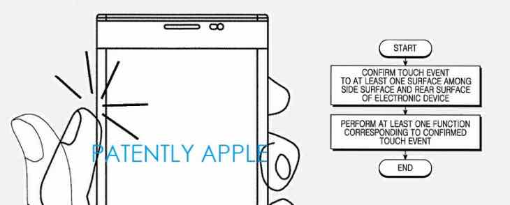 Galaxy S7 Edge could incorporate PS Vita rear touch