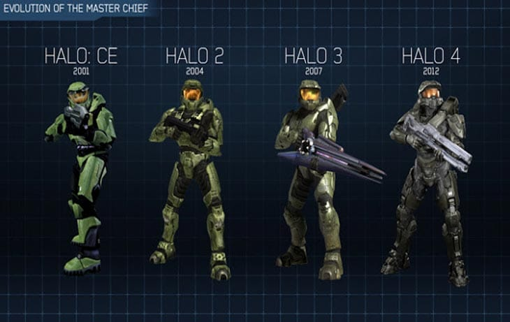 Halo 1 4 In HD Remastered For Xbox One Product Reviews Net