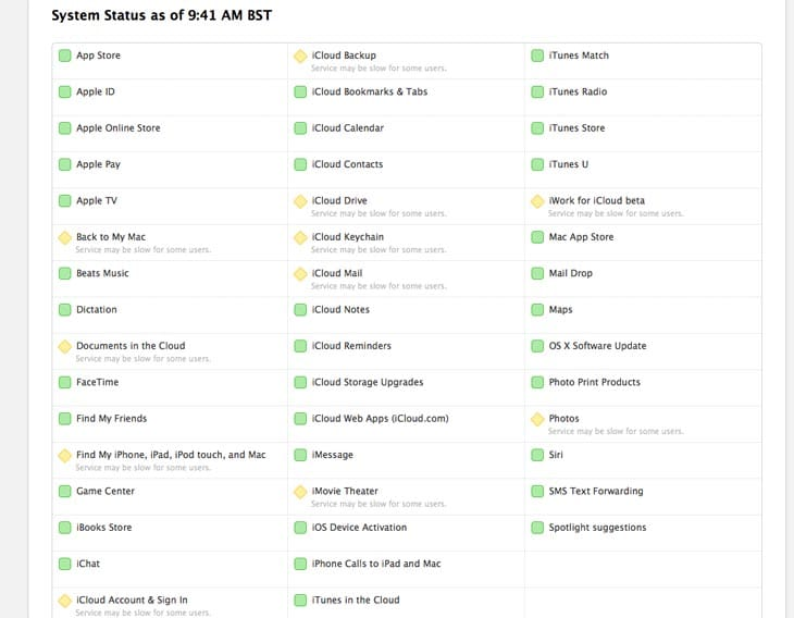 Apple's iCloud is down with status confirmation
