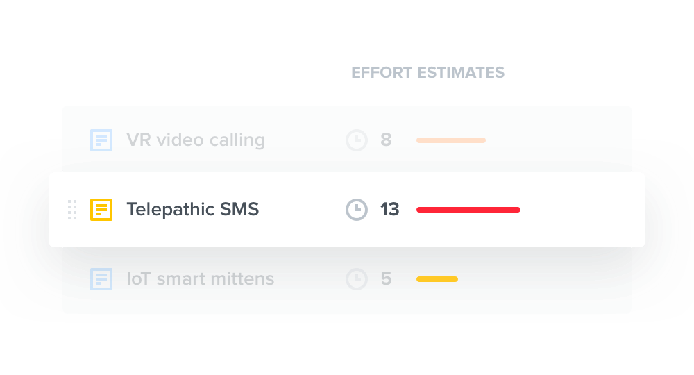 Effort estimates
