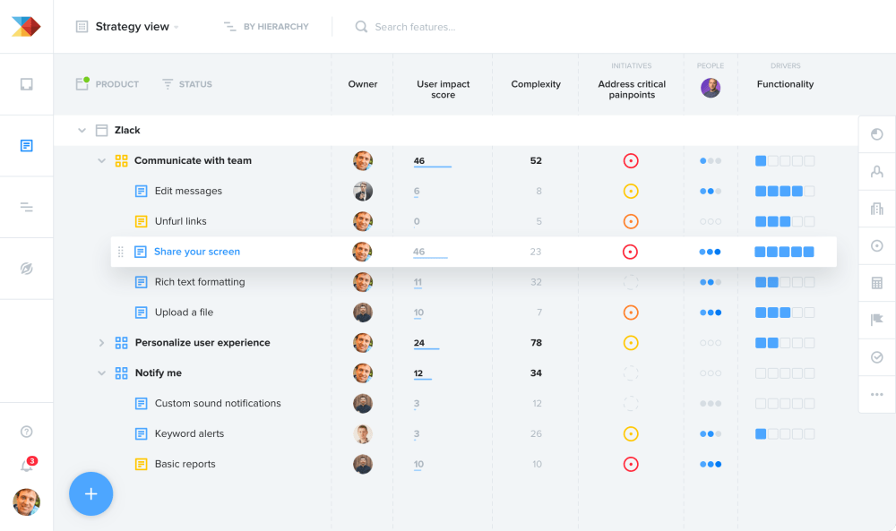 medium resolution of strategic prioritization based on clear objectives in productboard
