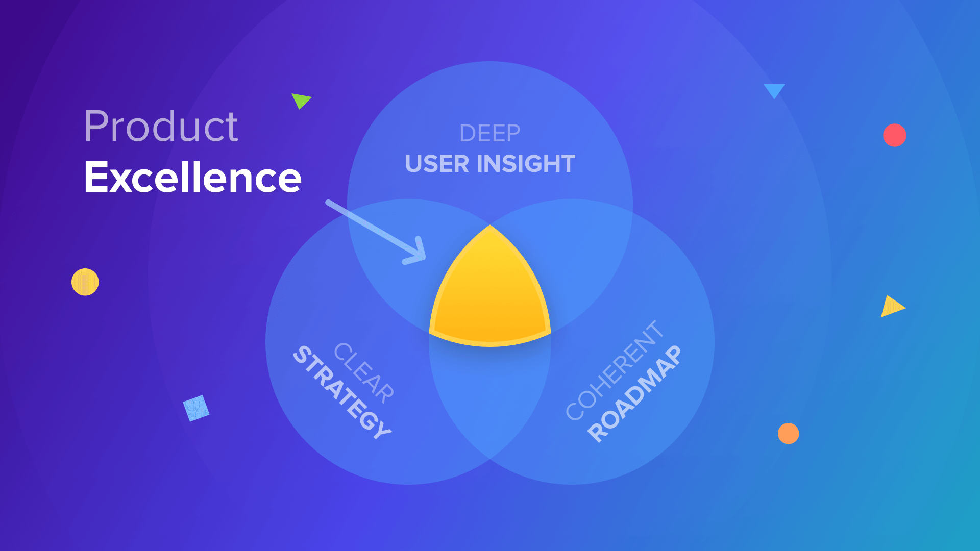 hight resolution of the three pillars of product excellence