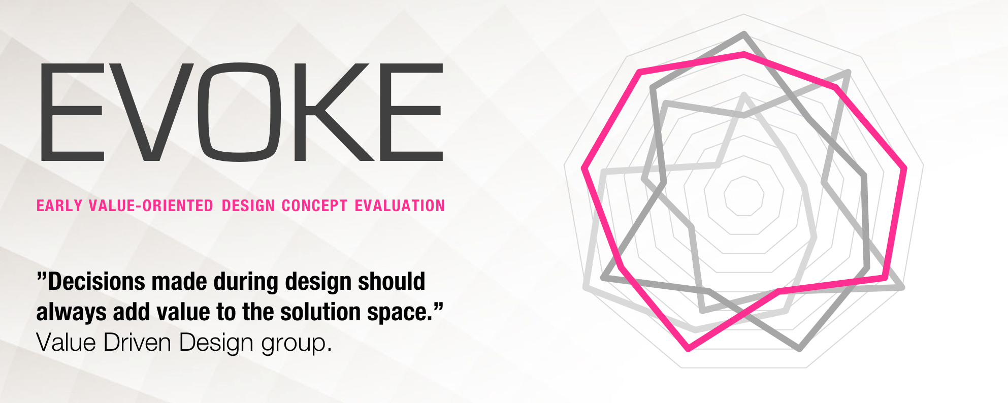 EVOKE – Early Value-Oriented Design Concept Evaluation