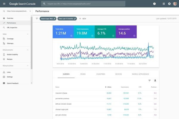 How to use Google Search Console to grow your blog traffic in 2019