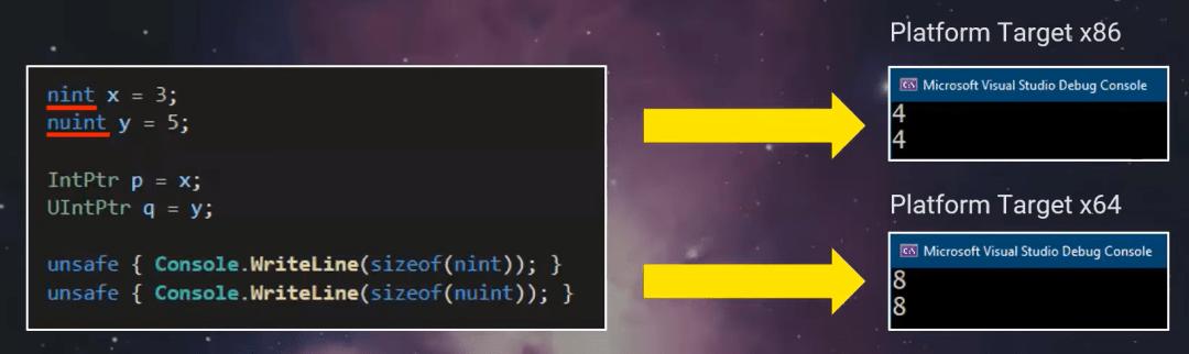 Native-sized integers