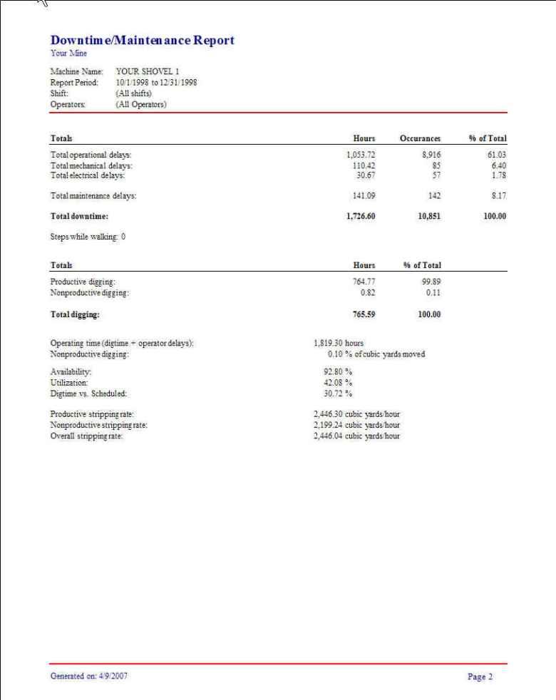 Shovel Maintenance Report