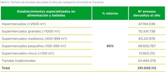canarias_retorno