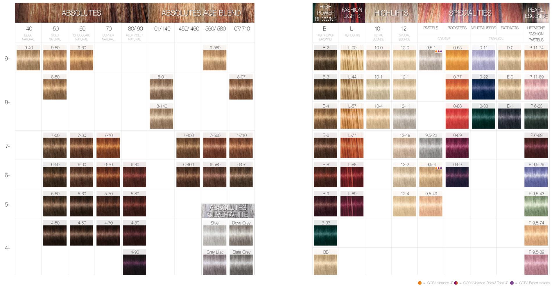 Schwarzkopf Essensity Color Chart