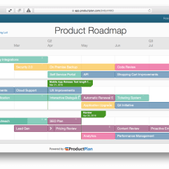 Excel Swim Lane Diagram Template Editable S Plan Plus Wiring Integrate Your Roadmap Into Atlassian Confluence
