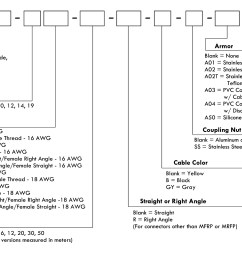 straight cable color code wiring [ 2225 x 1536 Pixel ]