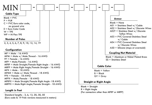 small resolution of straight cable color code wiring