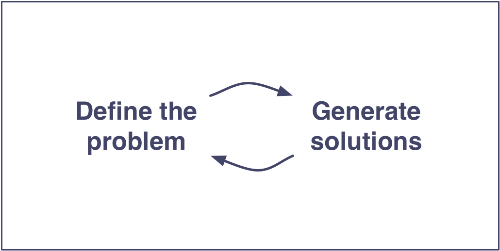 Product Managers Don't Own the Problem (And Designers Don