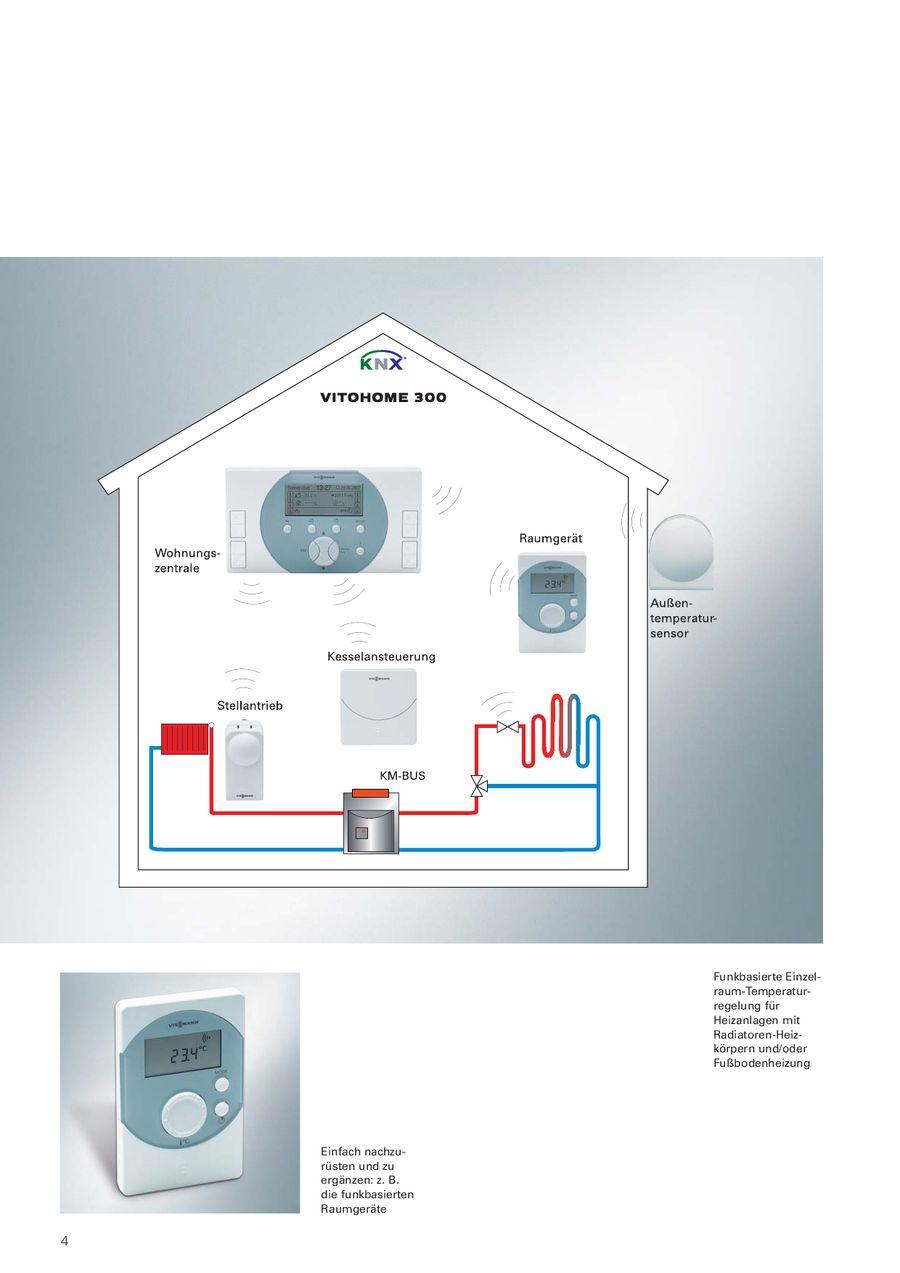 Vitohome 300 Home Automation Von Viessmann