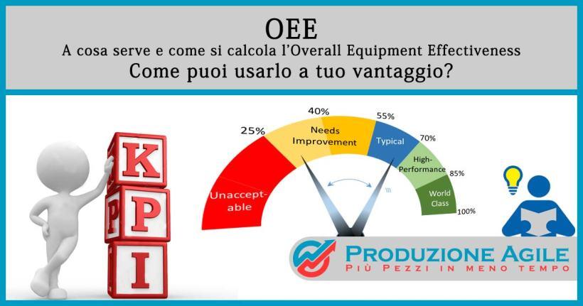 OEE-Overall-Equipment-Effectiveness