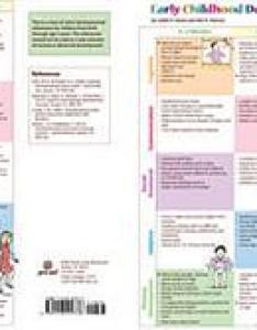 Early childhood development chart  third edition mini poster pack also rh proedinc