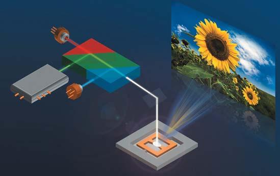 Лазер против светодиодов: что ждет в будущем?