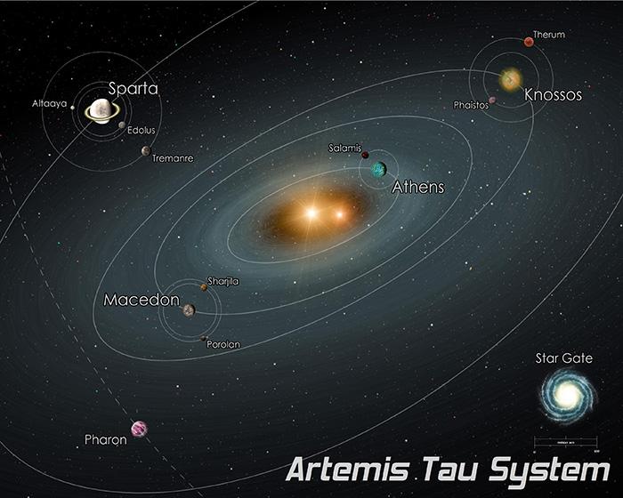 Artemis Tau System