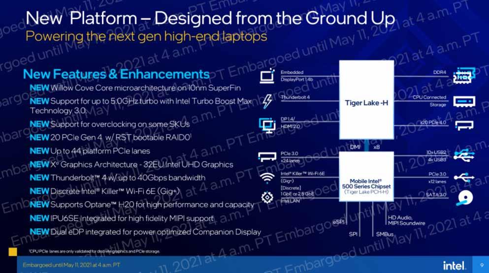 Intel Tiger Lake-H novedades