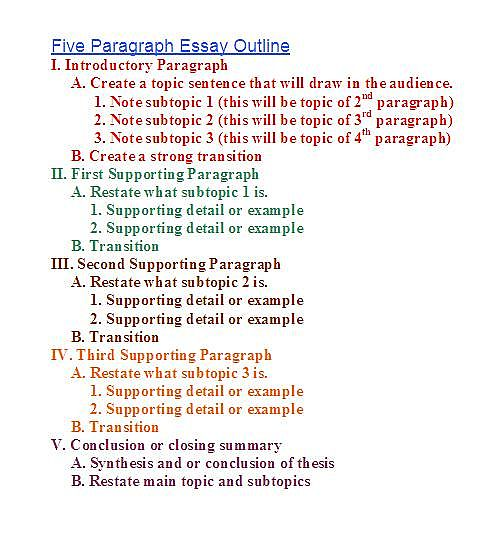 outline template for essay