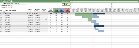 Create professional gantt charts in microsoft excel on windows & mac os. Project Manager Gantt Chart Professionalexcel Com