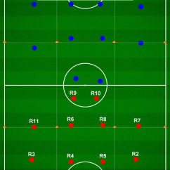 Soccer Positions Diagram Jerusalem Temple Compact Defending - Coaching