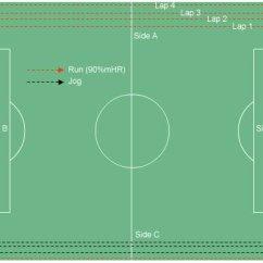 Soccer Field Positions Diagram Temp Control Wiring Incremental Aerobic Fitness Pitch Runs - Drills & Football ...