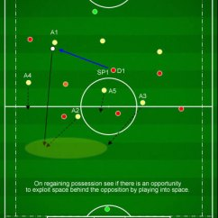 Soccer Field Positions Diagram Clipping Duck Wings Passing Into Feet Or Space 8vs8 - Possession Ssg's Drills & Football ...
