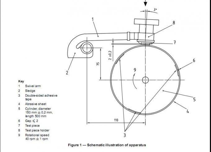 DIN 53516 SATRA TM 174 Abrasive Testing Machine Abrasion