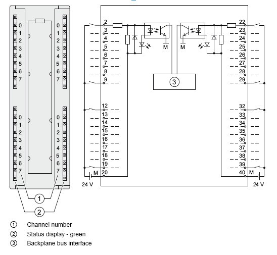 Profibus Connector » Digital input