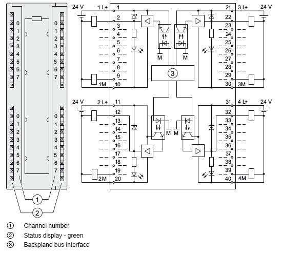 s7 300 digital input 120v wiring diagram