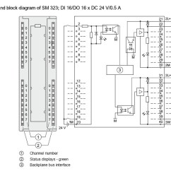 Wiring Diagram Star Delta Starter Siemens Software Program Diagrams | Get Free Image About