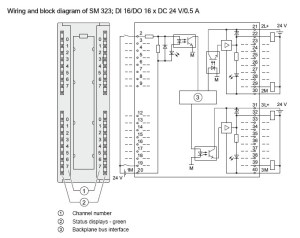 Profibus Connector » Blog Archive » 6ES73231BL000AA0