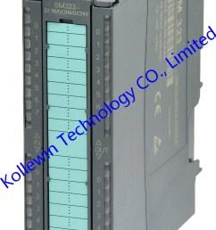 profibus connector 6es7323 1bl00 0aa0 323 1bl00 0aa0 profibus connector 6es7323 1bl00 0aa0 6es7 322 1bl00 0aa0 wiring diagram at cita [ 910 x 1600 Pixel ]