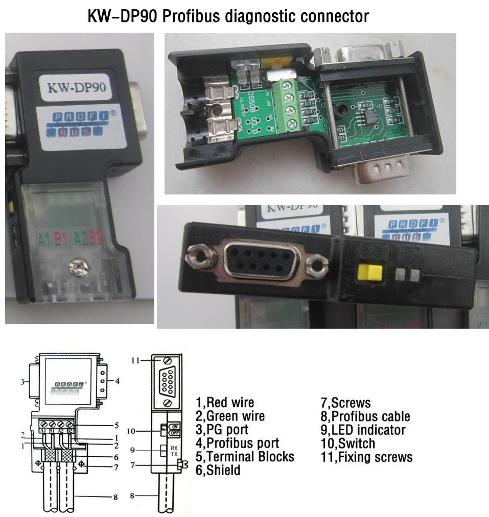 Profibus Dp Wiring Also Profibus Dp Cable On Wiring A Profibus Dp