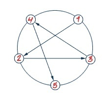 Pacesetter Wiring Diagram. Pacesetter. Wiring Diagram