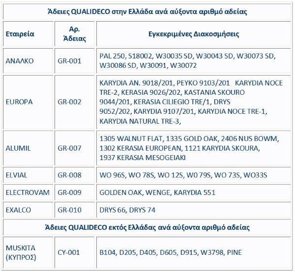Ελληνική-Ένωση-Αλουμινίου
