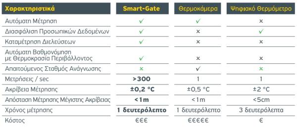Smart-Gate-Alumil